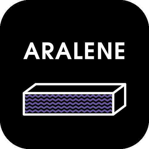 /aralene Icon